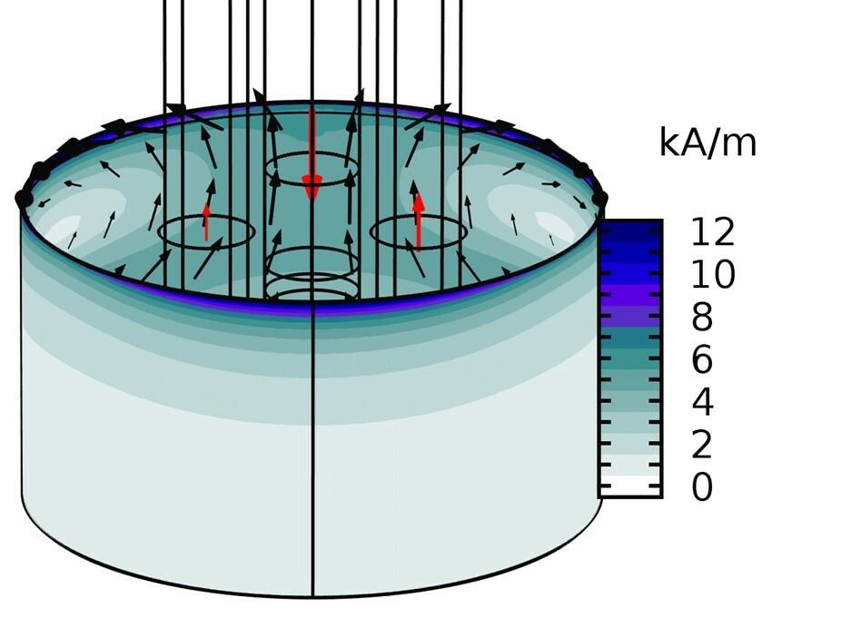 Smelteovn fase 3 strøm